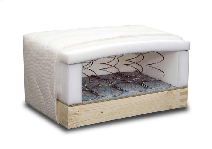 Meble Marzenie Pružinová matrace Bona Classic s vlastním rámem